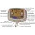 Bioness Energy Mat SM 4000 kristálymatrac masszírozó funkcióval