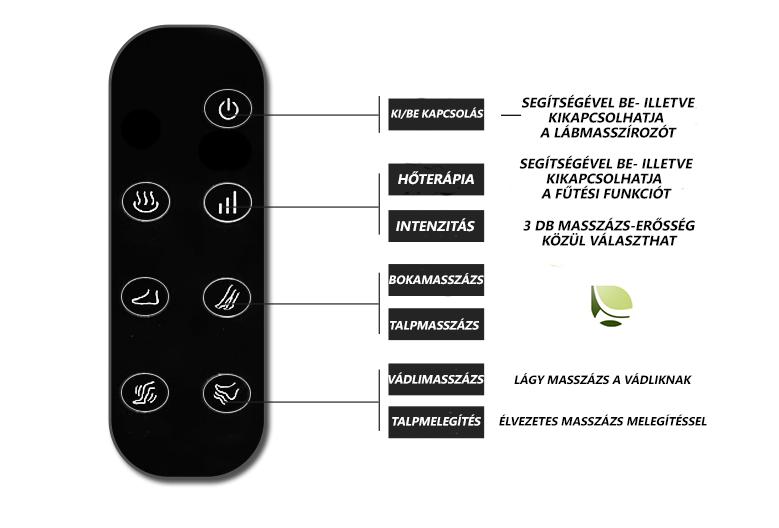 bionwell-labmasszirozo-vezerlo-funkciogombok