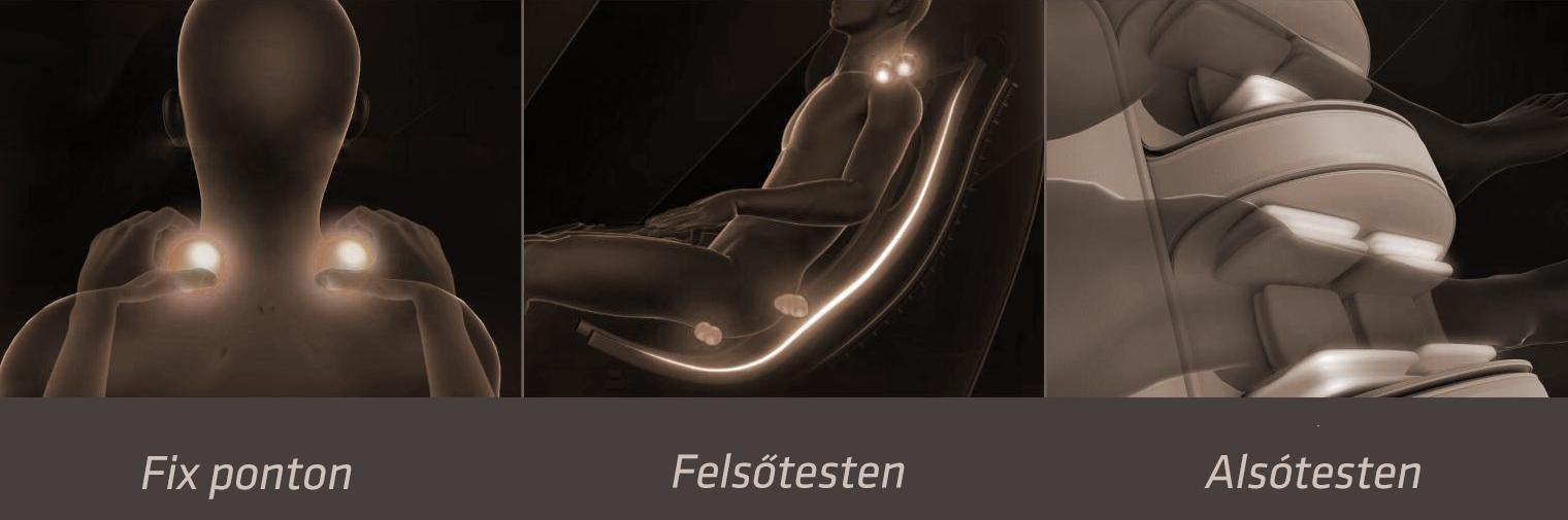 bionwell-astana-premium-masszazsfotel-fix-felsotest-alsotest-masszazs
